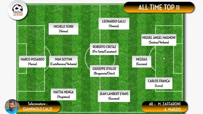 La Top11 di Giampaolo Calzi