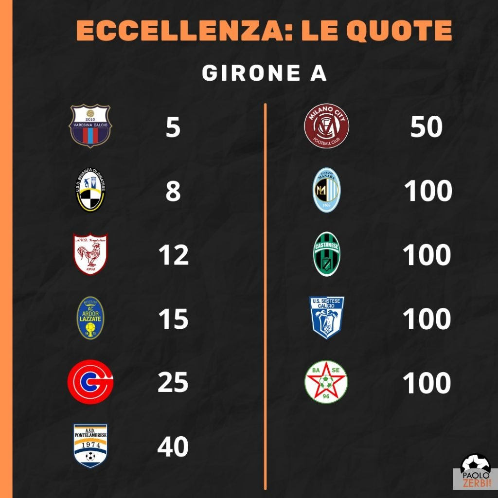 Quote girone A